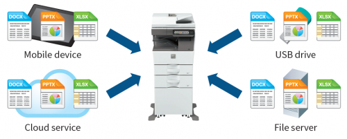 Office Direct Printing